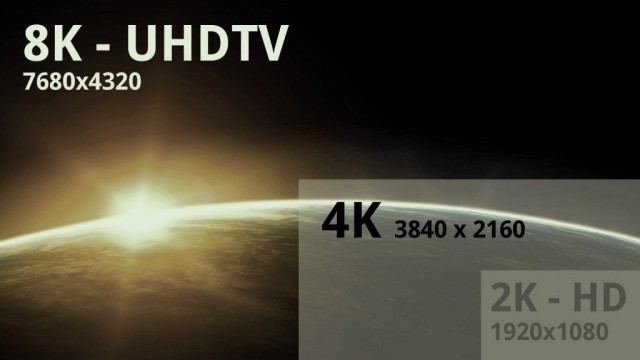 8k_display_in_2016_resolution