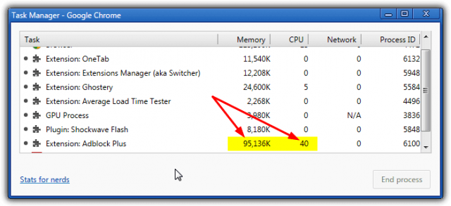 chrome_addon_cpu_memory