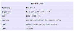 Asus ROG G752 t