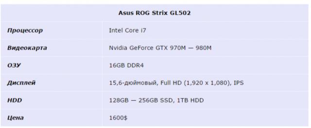 Asus ROG Strix GL502 t