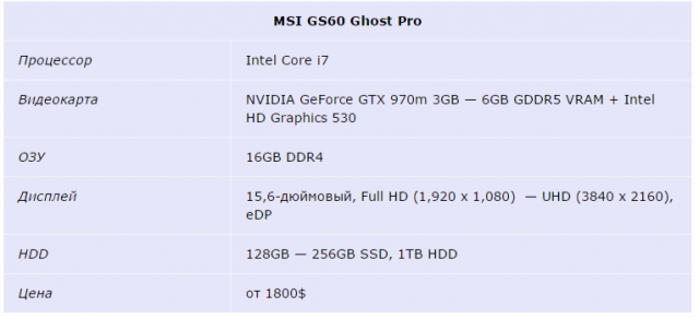 MSI GS60 Ghost Pro t
