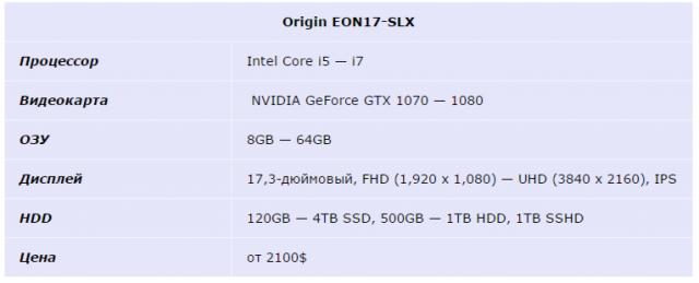 Origin EON17-SLX t