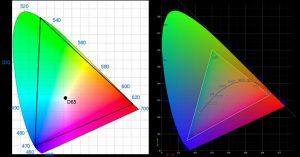 слева - спектр HDR, справа - спектр sRGB